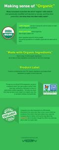 USDA Organic Seal Healthy Food