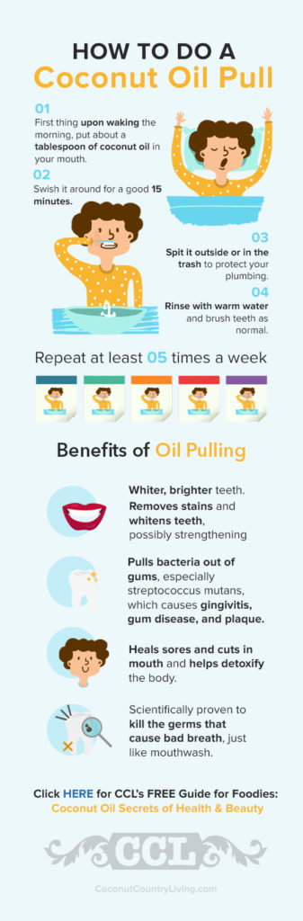 How to Do Coconut Oil Pulling for Maximum Detoxification Results: Outstanding Benefits & its AMAZING History