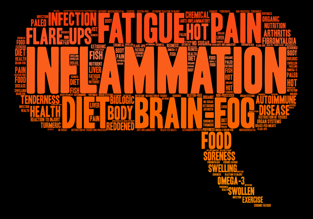How to use Turmeric-for-Rеlіеf-and-Inflammation reduction